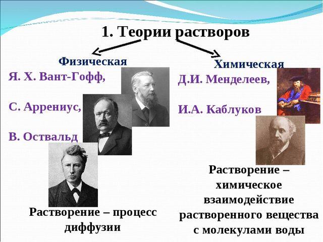 1. Теории растворов Физическая Я. Х. Вант-Гофф, С. Аррениус, В. Оствальд Рас...