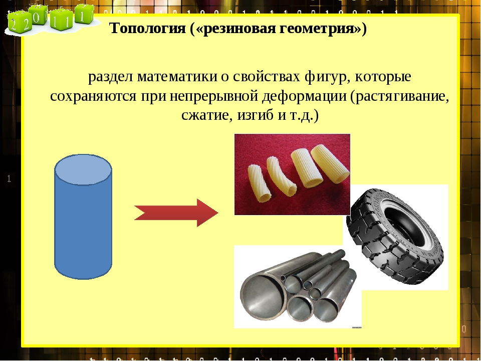 Топология («резиновая геометрия») раздел математики о свойствах фигур, которы...