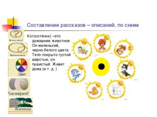 Составление рассказов – описаний, по схеме Кот(котёнок) –это домашнее животно