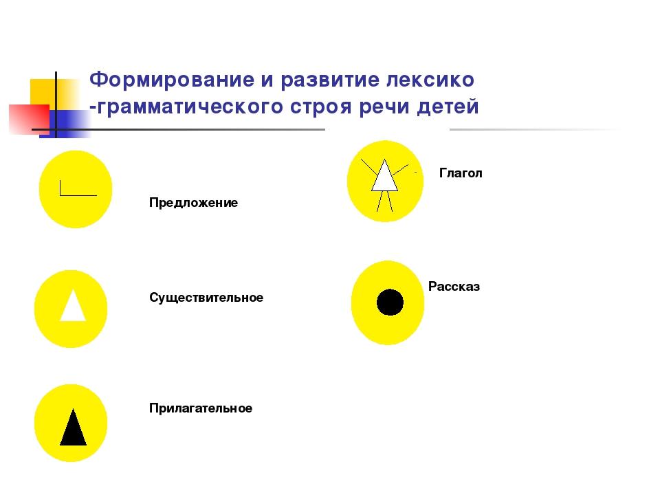 Формирование и развитие лексико -грамматического строя речи детей Предложение...