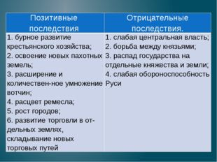 Позитивные последствия Отрицательные последствия. 1. бурное развитие крестьян