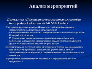 Анализ мероприятий Программа «Патриотическое воспитание граждан Белгородской