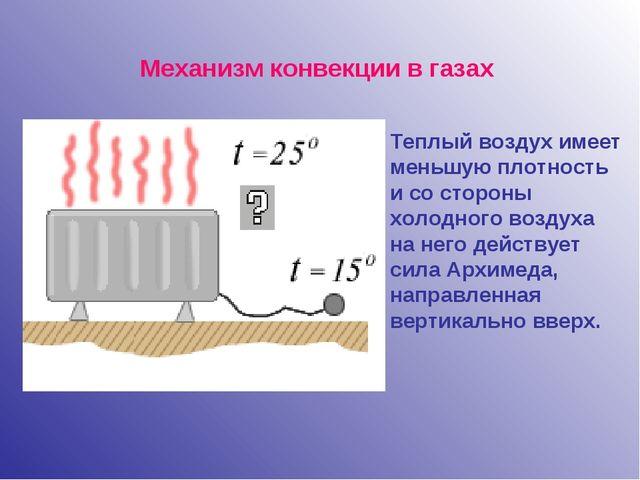 Механизм конвекции в газах Теплый воздух имеет меньшую плотность и со стороны...