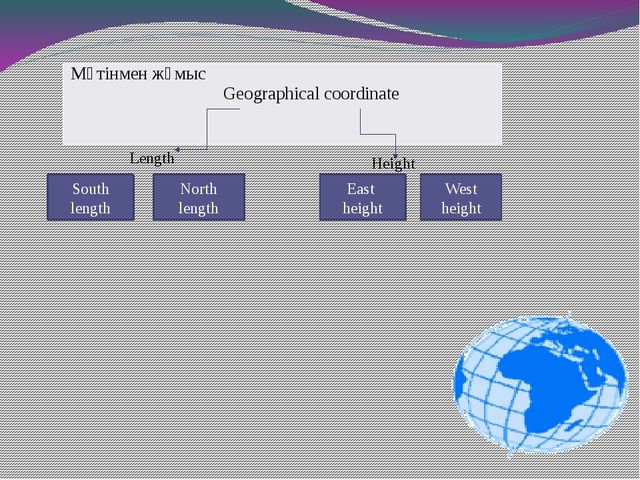 South length Height Length South length North length East height West height...