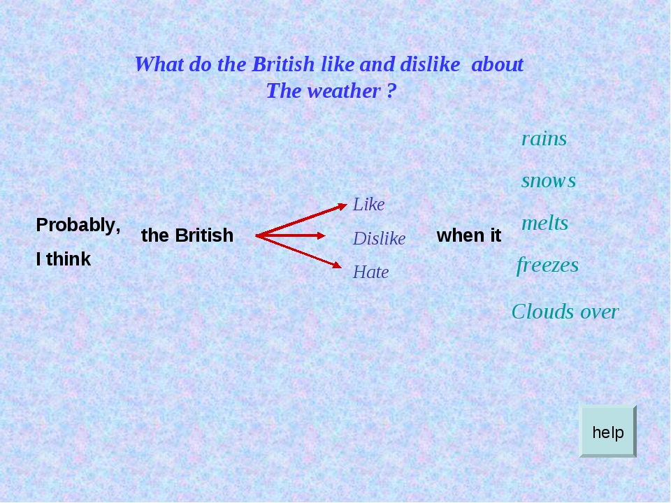 What do the British like and dislike about The weather ? ? Probably, I think...