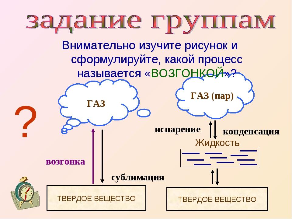ГАЗ (пар) ? Внимательно изучите рисунок и сформулируйте, какой процесс назыв...