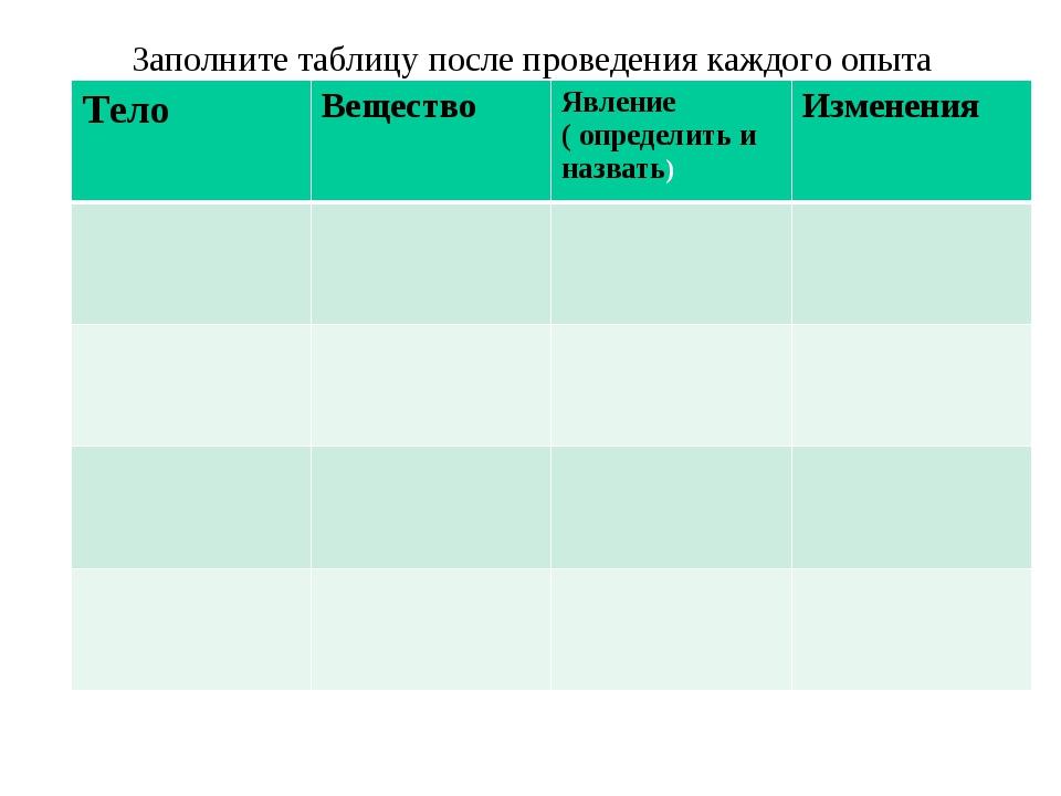Заполните таблицу после проведения каждого опыта Тело Вещество Явление ( оп...