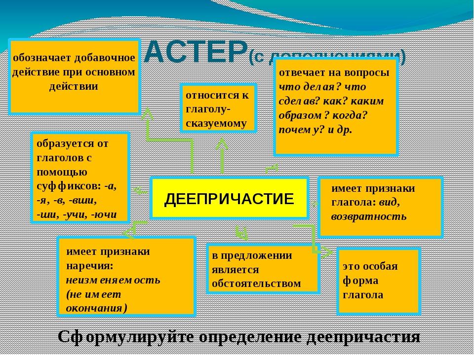 КЛАСТЕР(с дополнениями) ДЕЕПРИЧАСТИЕ обозначает добавочное действие при осно...
