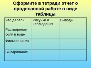 Оформите в тетради отчет о проделанной работе в виде таблицы Что делалиРисун