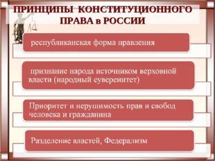 * ПРИНЦИПЫ КОНСТИТУЦИОННОГО ПРАВА в РОССИИ