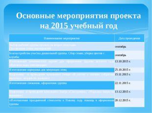 Основные мероприятия проекта на 2015 учебный год (2 полугодие)  Наименование