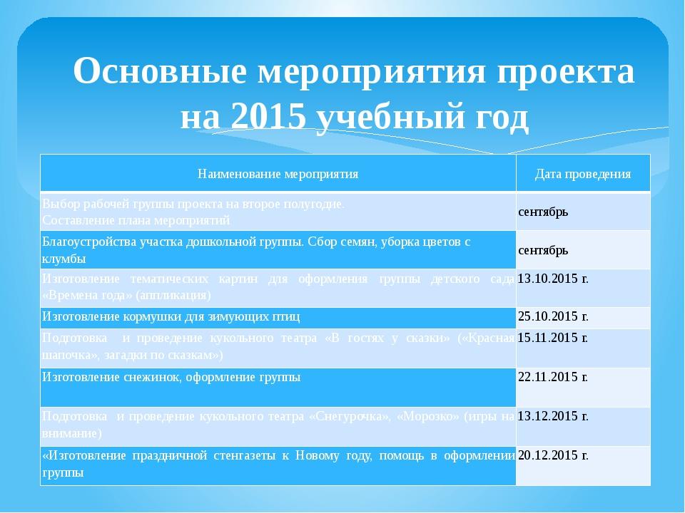 Основные мероприятия проекта на 2015 учебный год (2 полугодие)  Наименование...