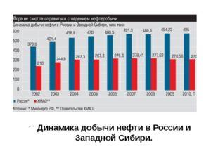 Динамика добычи нефти в России и Западной Сибири.