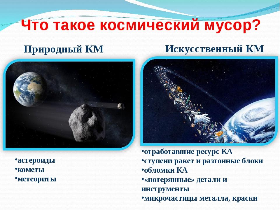 Что такое космический мусор? Природный КМ астероиды кометы метеориты Искусств...