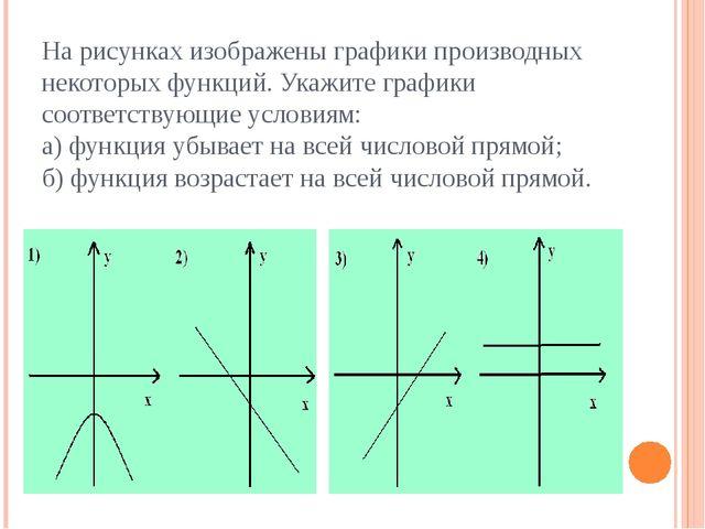 На рисунках изображены графики производных некоторых функций. Укажите графики...