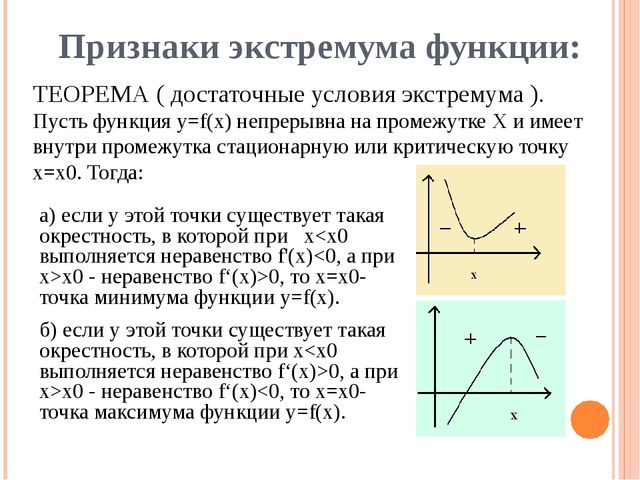 Признаки экстремума функции: а) если у этой точки существует такая окрестност...