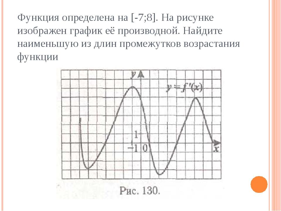 Функция определена на [-7;8]. На рисунке изображен график её производной. Най...