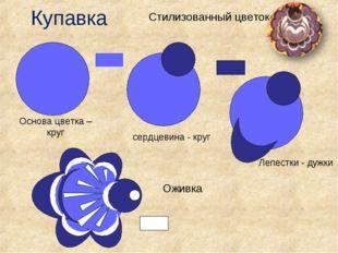 Купавка Стилизованный цветок Основа цветка – круг сердцевина - круг Оживка Ле