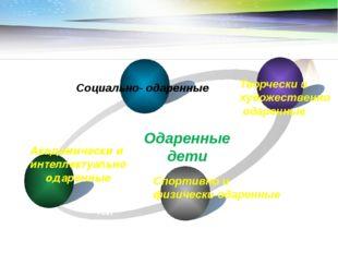 www.gymnasiumstar.ru Социально- одаренные Академически и интеллектуально ода