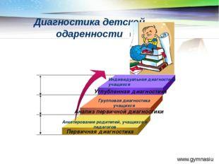www.gymnasiumstar.ru Диагностика детской одаренности Углубленная диагностика