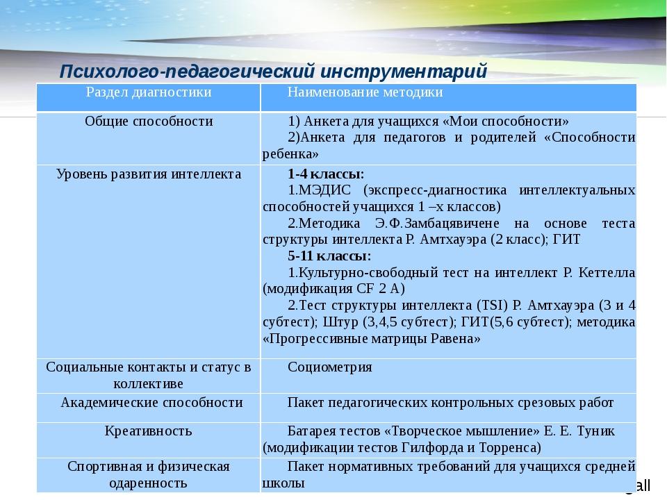 Психолого-педагогический инструментарий диагностики детской одаренности в 1-...