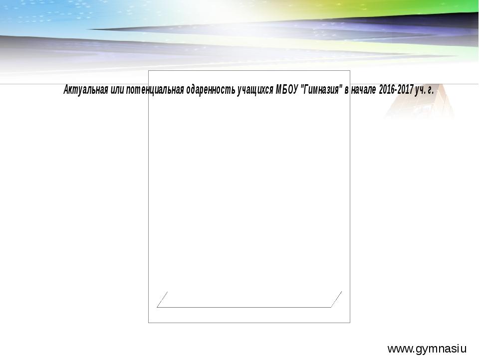 www.gymnasiumstar.ru LOGO