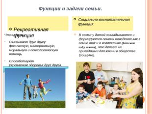 Функции и задачи семьи. Члены семьи Оказывают друг другу физическую,материал
