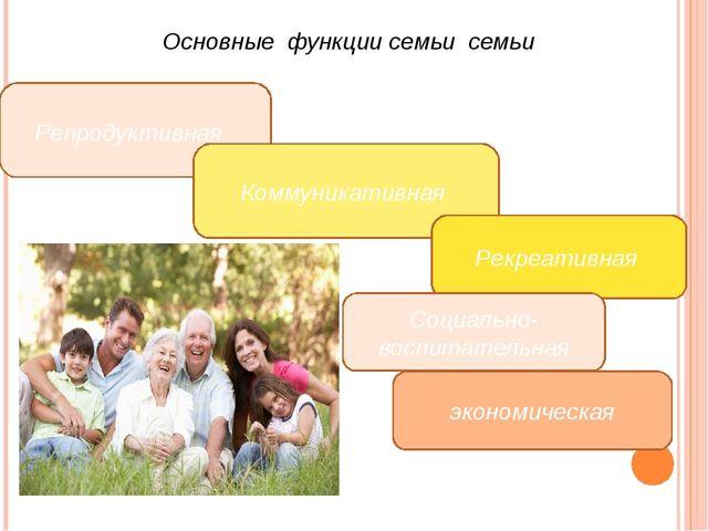 Основные функции семьи семьи Репродуктивная Коммуникативная Рекреативная Соци...