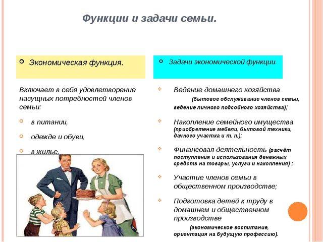 Функции и задачи семьи. Включает в себя удовлетворение насущных потребностей...