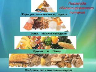Хлеб, каши, рис и макаронные изделия Фрукты и Овощи Белки, Молочные продукты
