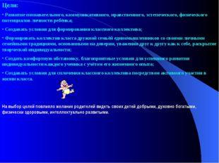 Цели: Развитие познавательного, коммуникативного, нравственного, эстетическог