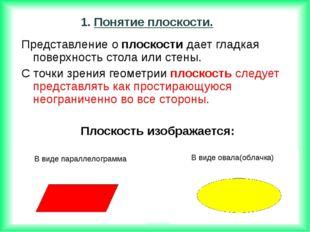 Представление о плоскости дает гладкая поверхность стола или стены. С точки з
