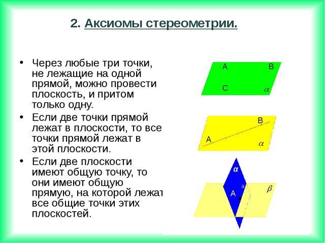 Через любые три точки, не лежащие на одной прямой, можно провести плоскость,...
