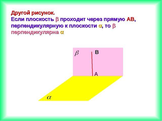 Другой рисунок. Если плоскость β проходит через прямую АВ, перпендикулярную к...
