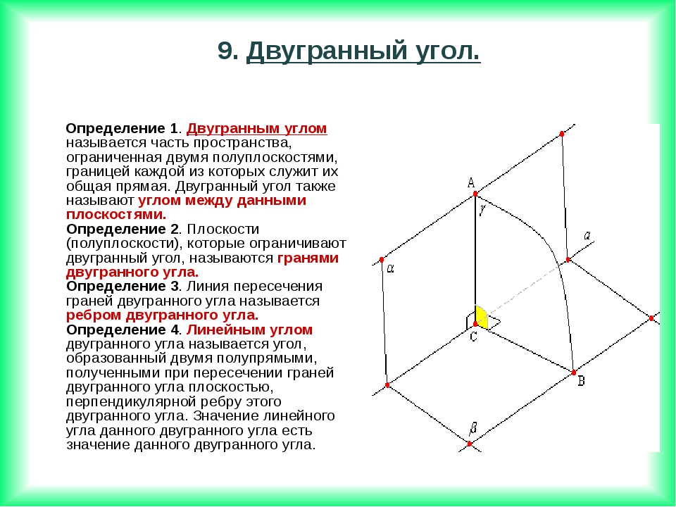 Определение 1. Двугранным углом называется часть пространства, ограниченная...