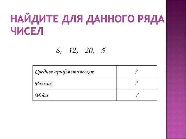 6, 12, 20, 5 ? ? ? Среднее арифметическое11 Размах15 Мода5