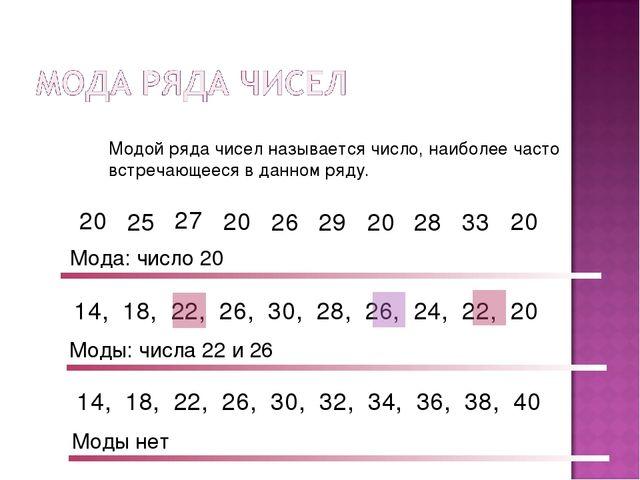 Модой ряда чисел называется число, наиболее часто встречающееся в данном ряду...