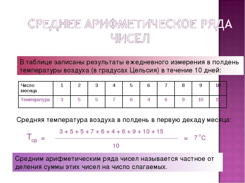В таблице записаны результаты ежедневного измерения в полдень температуры воз...