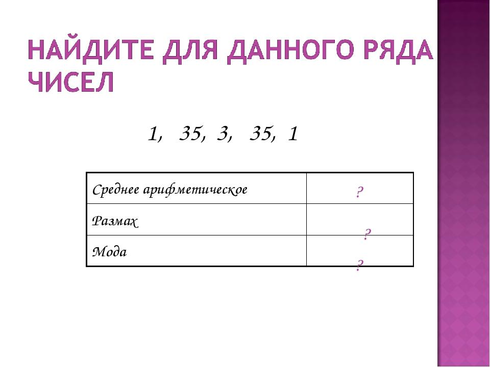 1, 35, 3, 35, 1 ? ? ? Среднее арифметическое15 Размах34 Мода1 и 35