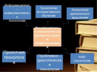 Инновационные технологии на уроках истории и обществознания Технологии интера