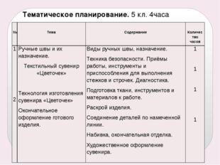 Тематическое планирование. 5 кл. 4часа № Тема Содержание Количество часов 1 2