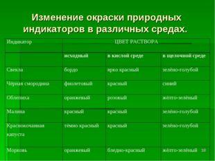 Изменение окраски природных индикаторов в различных средах. * ИндикаторЦВЕТ