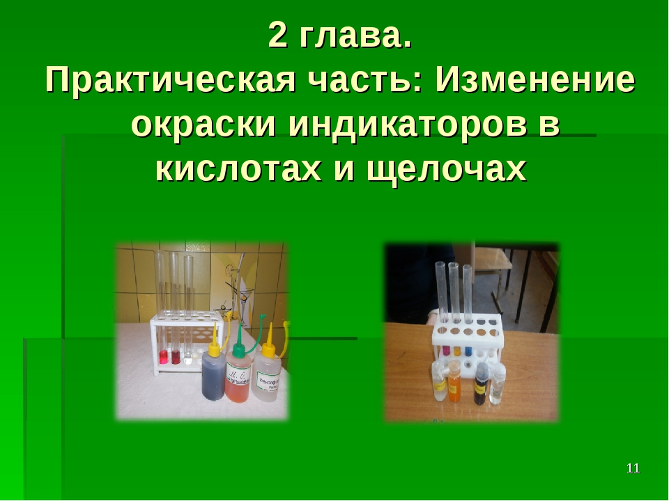 2 глава. Практическая часть: Изменение окраски индикаторов в кислотах и щелоч...