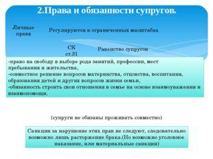 2.Права и обязанности супругов. Личные права Регулируются в ограниченных масш