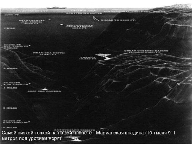 Самой низкой точкой на нашей планете - Марианская впадина (10 тысяч 911 метро...