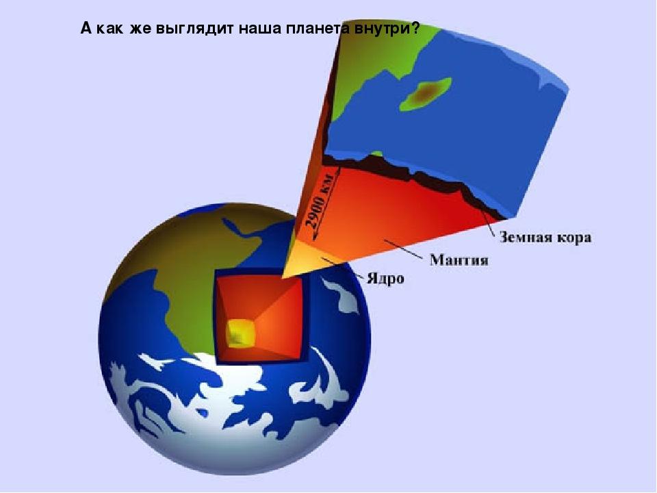 А как же выглядит наша планета внутри?
