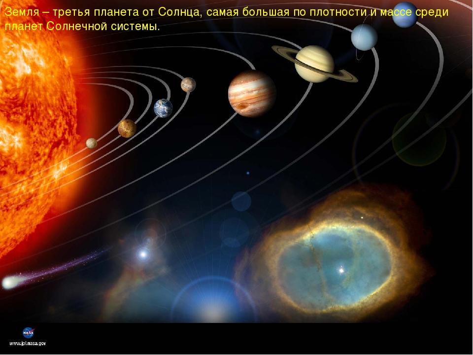 Земля – третья планета от Солнца, самая большая по плотности и массе среди пл...