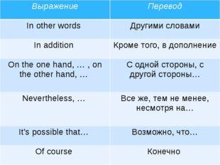 Выражение Перевод In other words Другими словами In addition Кроме того, в до