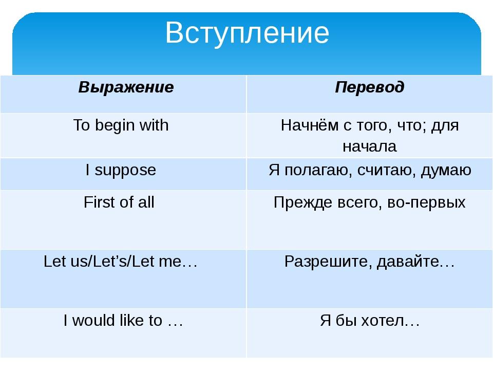 Вступление Выражение Перевод Tobeginwith Начнём с того, что; для начала Isupp...
