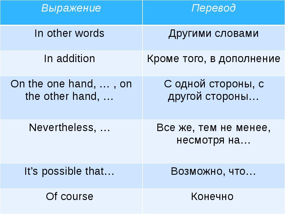 Выражение Перевод In other words Другими словами In addition Кроме того, в до...